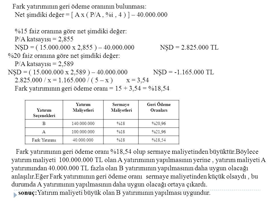 Net şimdiki değer = [ A x ( P/A , %i , 4 ) ] – 40.000.000